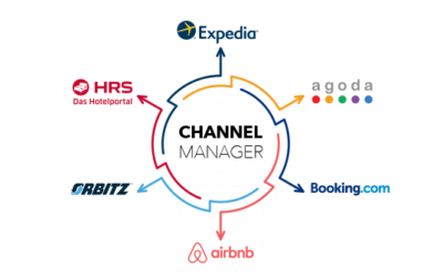 What is Channel Manager?